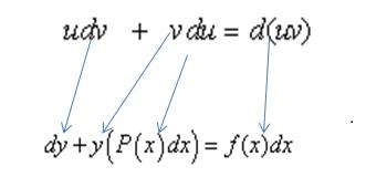 Relación de la formula de derivación de un producto de fnciones con las ED lineales